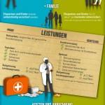 Infografik Vergleich Private Krankenversicherung / gesetzliche Krankenversicherung